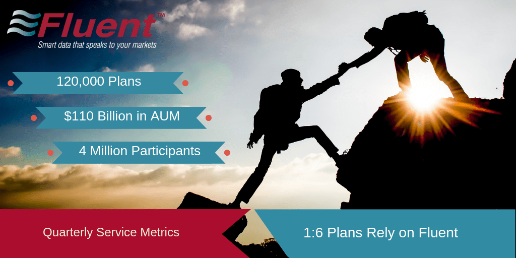 Fluent Helped 120,000 Plans With More Than 4 Million Participants This Year – How Can We Help You?